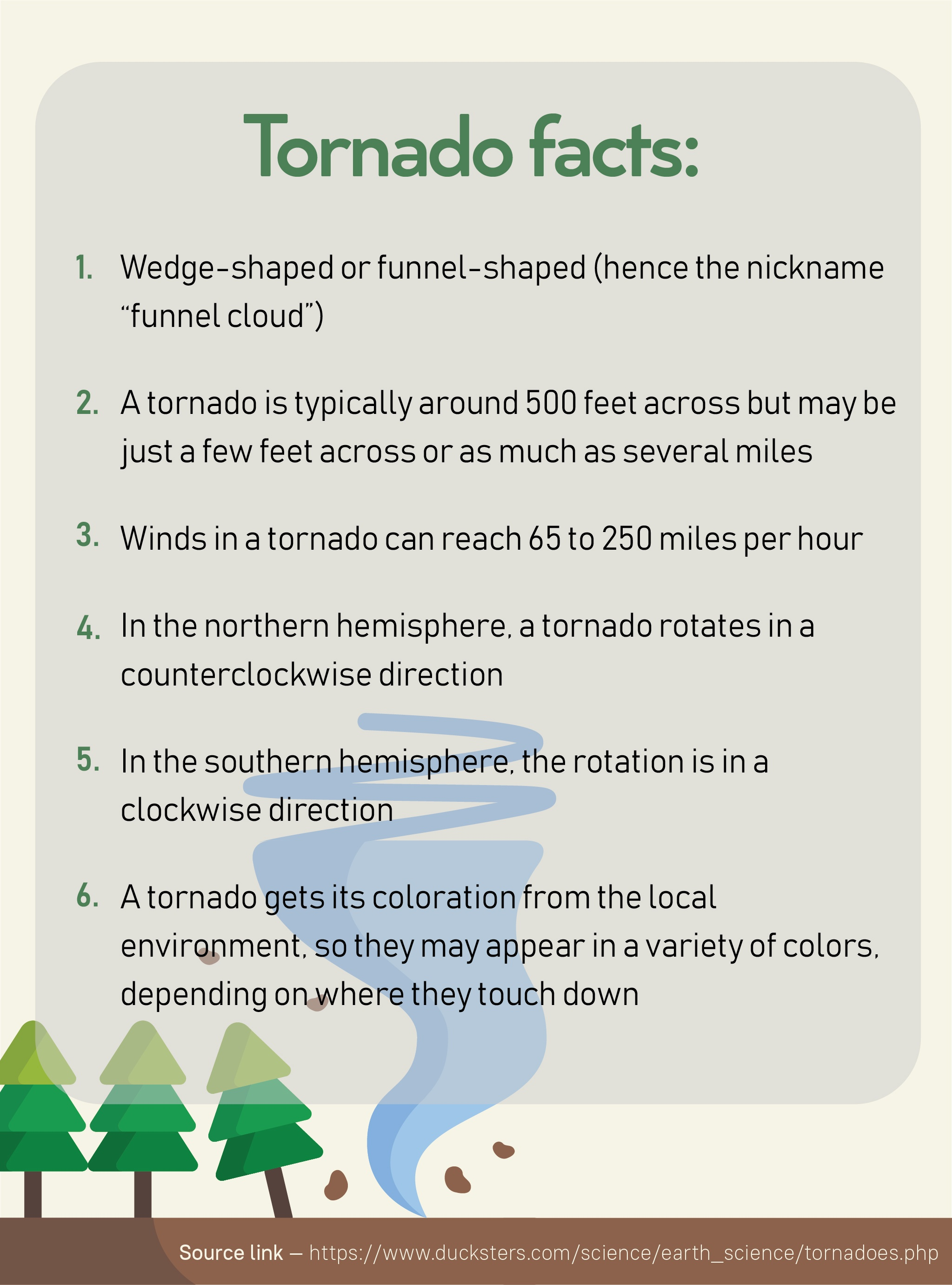Six Tornado Facts